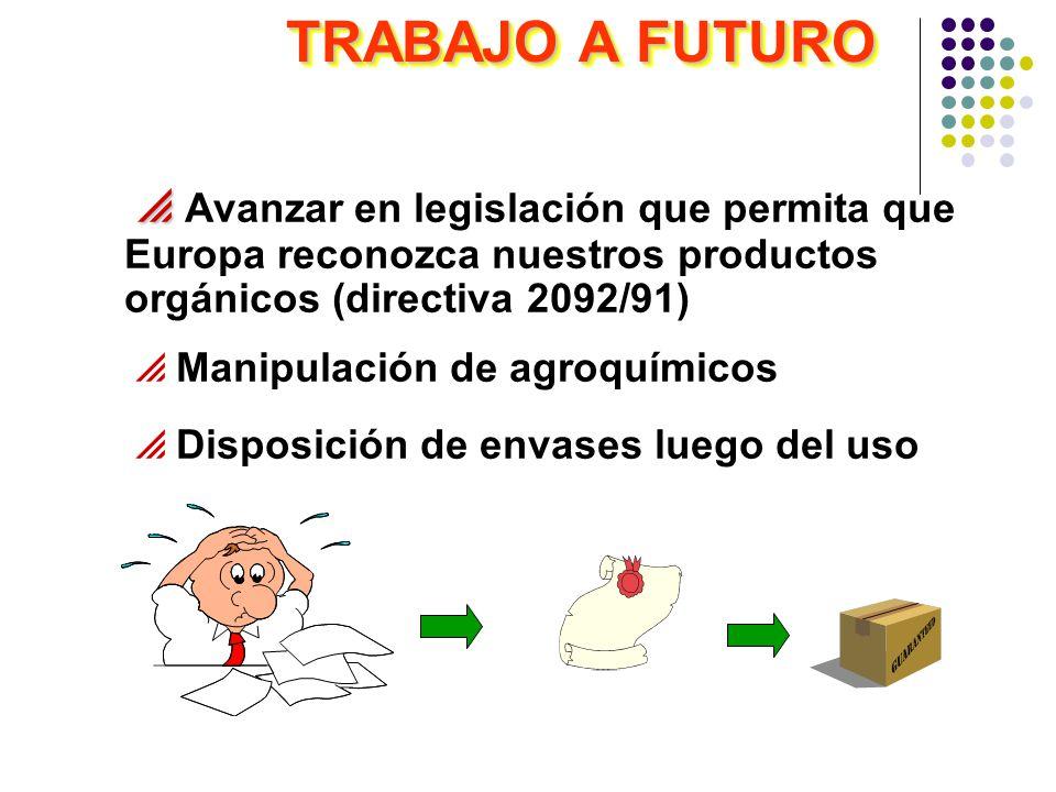TRABAJO A FUTURO Avanzar en legislación que permita que Europa reconozca nuestros productos orgánicos (directiva 2092/91)