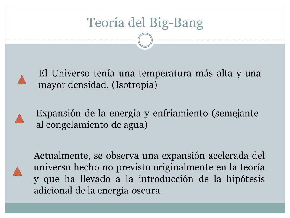 Teoría del Big-Bang El Universo tenía una temperatura más alta y una mayor densidad. (Isotropía)