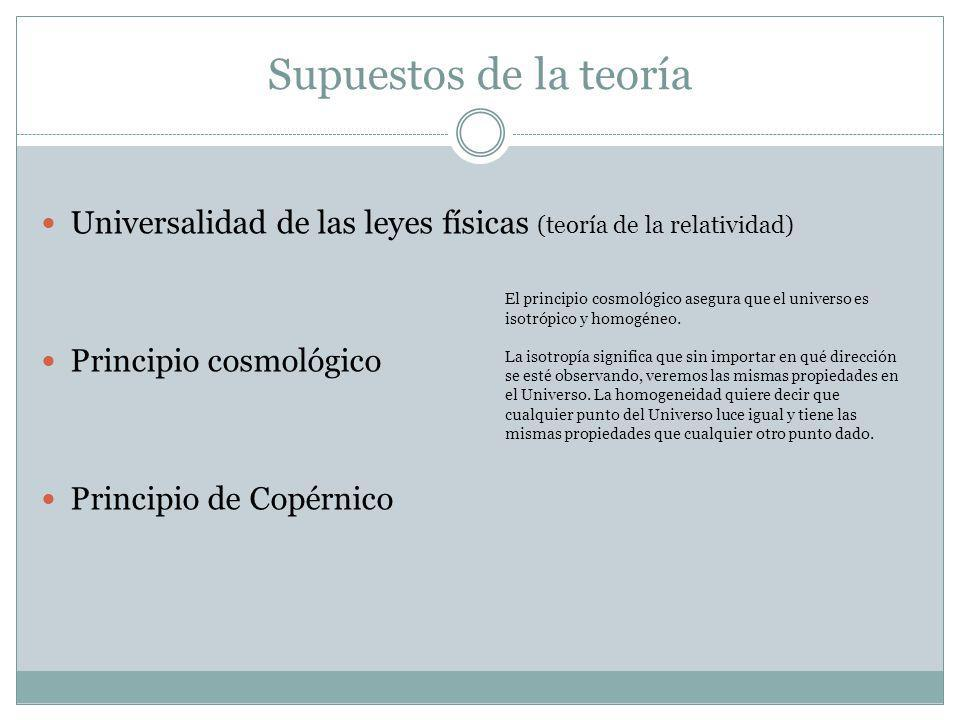 Supuestos de la teoría Universalidad de las leyes físicas (teoría de la relatividad) Principio cosmológico.
