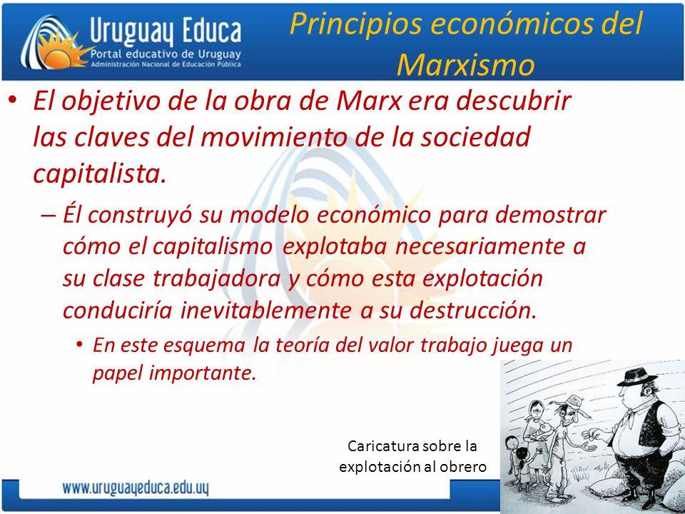 Principios económicos del Marxismo