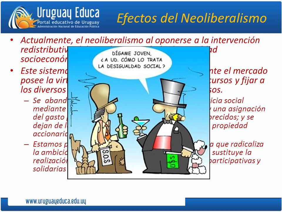 Efectos del Neoliberalismo
