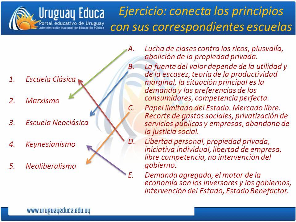 Ejercicio: conecta los principios con sus correspondientes escuelas