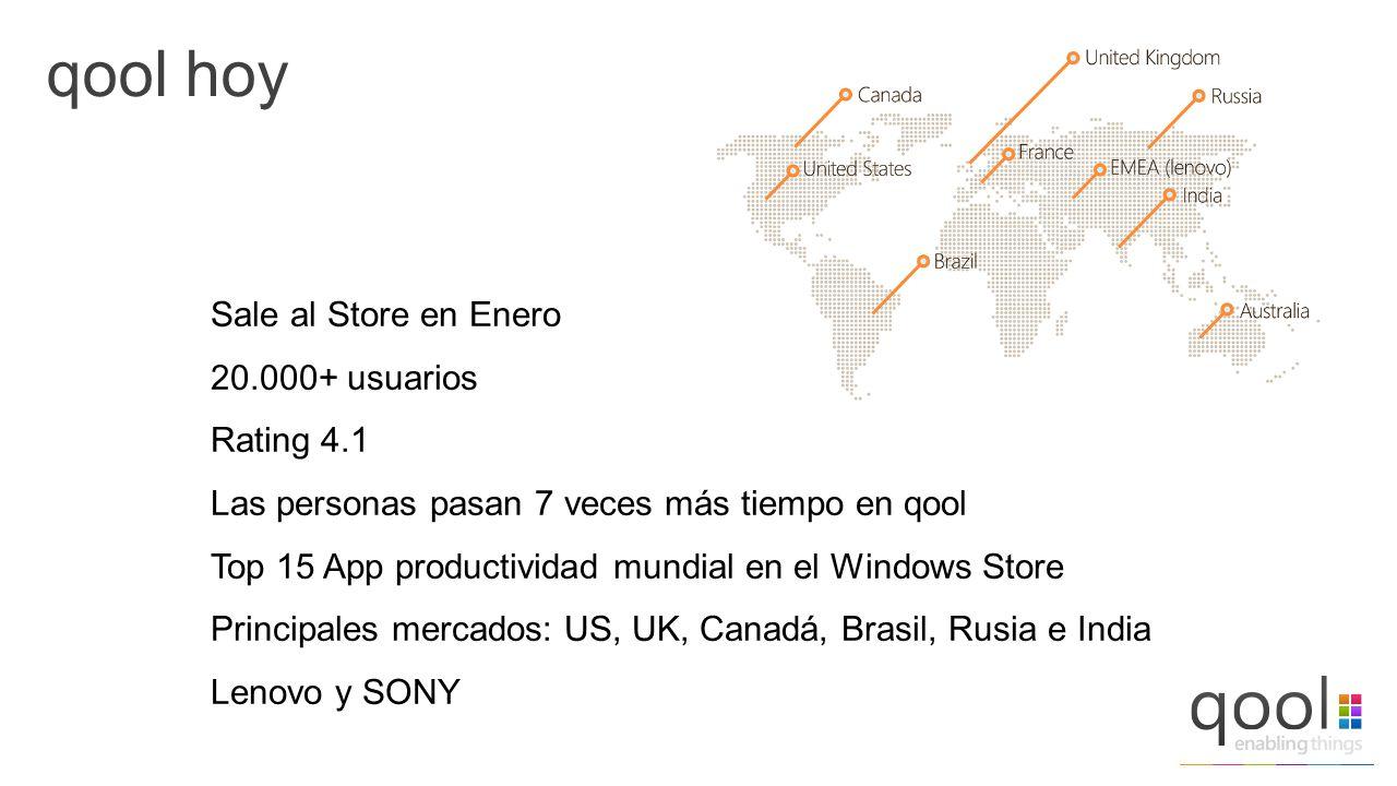 qool hoy Sale al Store en Enero 20.000+ usuarios Rating 4.1