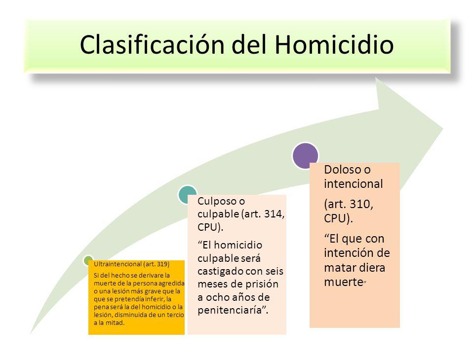 Clasificación del Homicidio