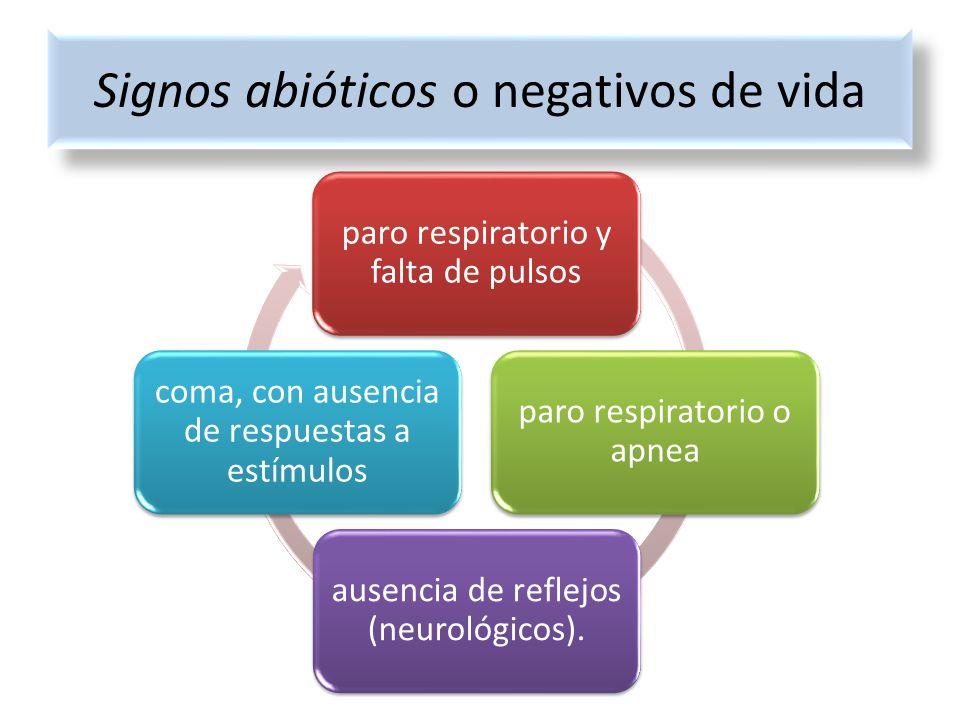Signos abióticos o negativos de vida