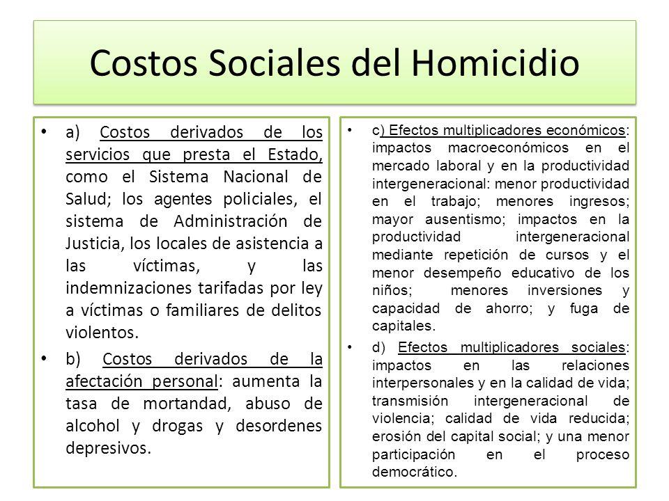 Costos Sociales del Homicidio