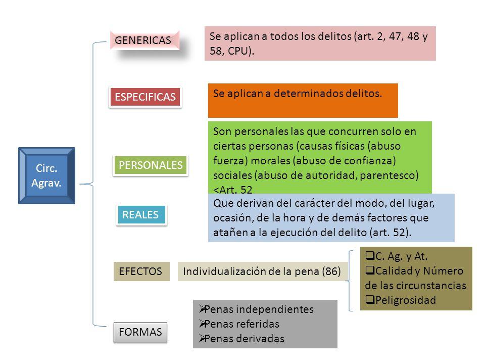Se aplican a todos los delitos (art. 2, 47, 48 y 58, CPU).