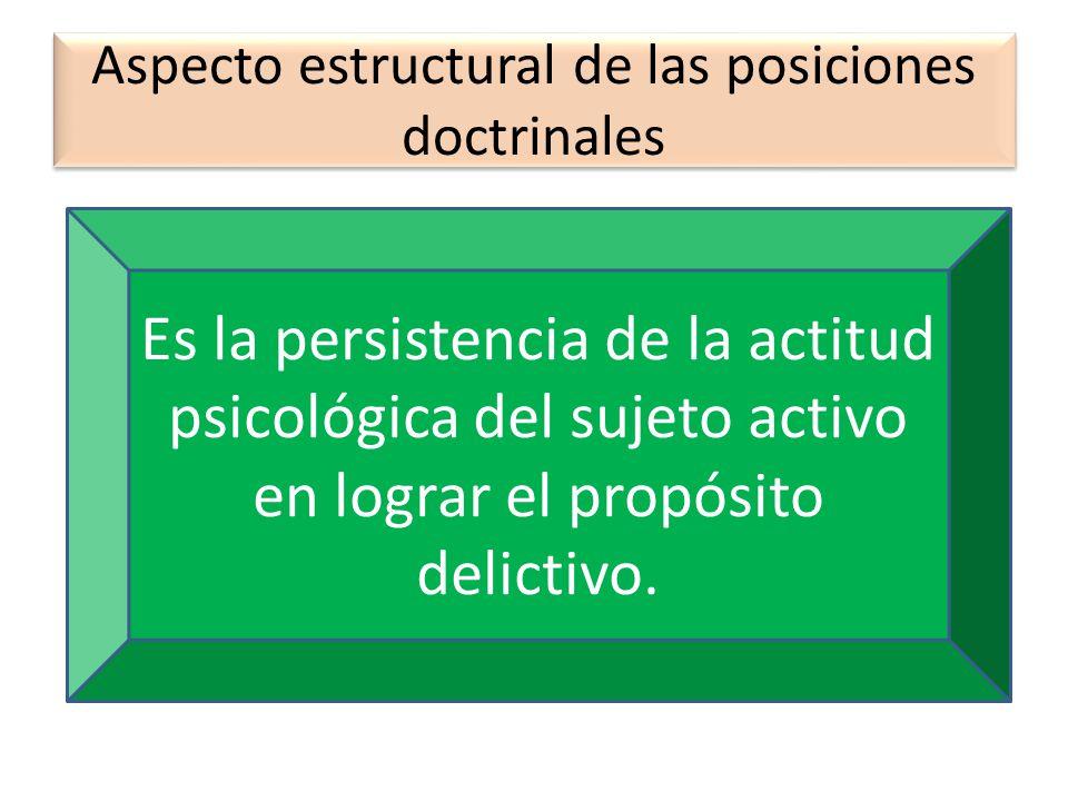 Aspecto estructural de las posiciones doctrinales