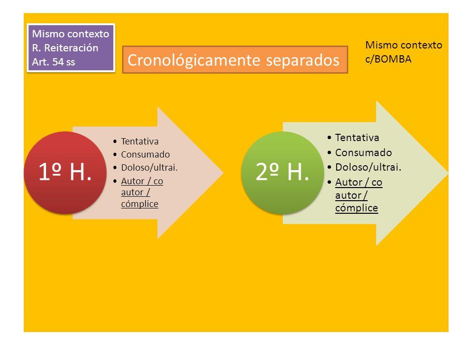 1º H. 2º H. Cronológicamente separados Mismo contexto R. Reiteración