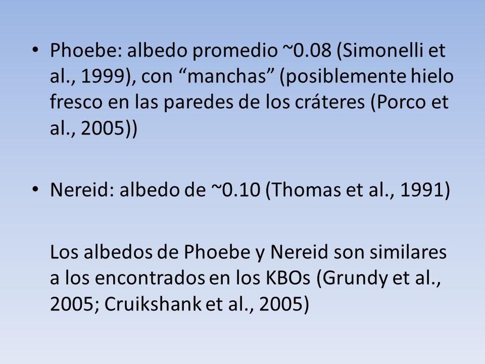 Phoebe: albedo promedio ~0. 08 (Simonelli et al