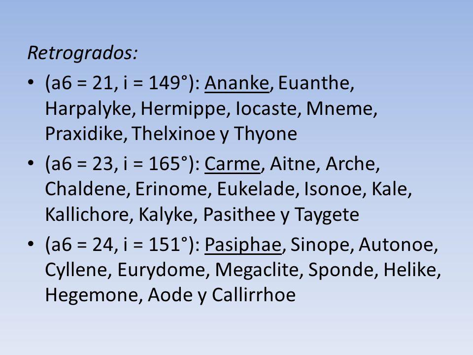 Retrogrados: (a6 = 21, i = 149°): Ananke, Euanthe, Harpalyke, Hermippe, Iocaste, Mneme, Praxidike, Thelxinoe y Thyone.