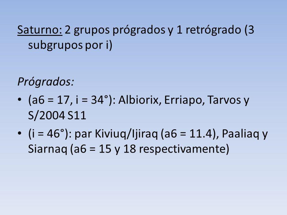Saturno: 2 grupos prógrados y 1 retrógrado (3 subgrupos por i)