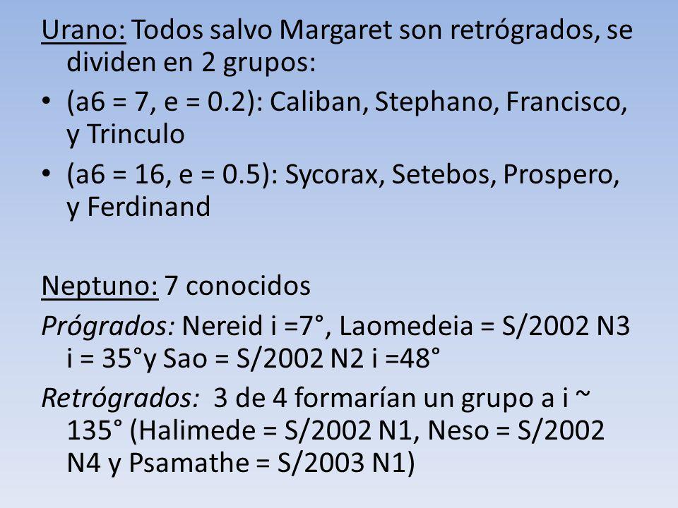 Urano: Todos salvo Margaret son retrógrados, se dividen en 2 grupos: