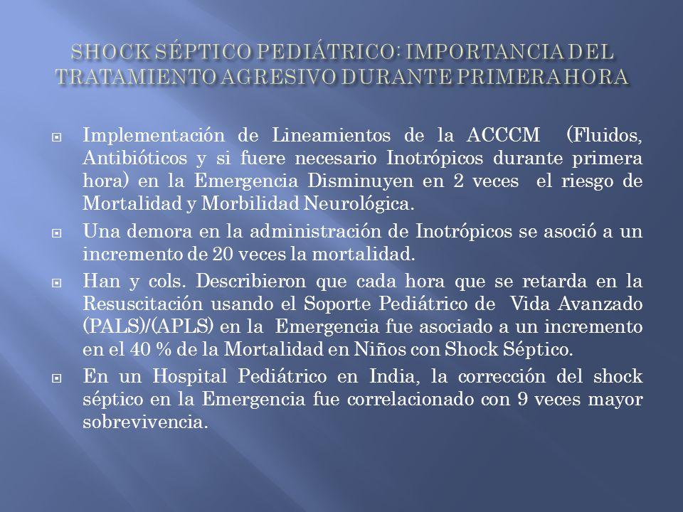 SHOCK SÉPTICO PEDIÁTRICO: IMPORTANCIA DEL TRATAMIENTO AGRESIVO DURANTE PRIMERA HORA