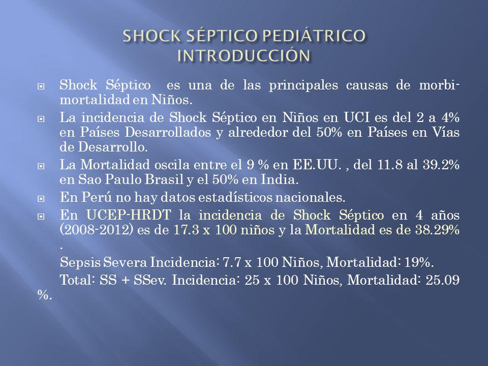 SHOCK SÉPTICO PEDIÁTRICO INTRODUCCIÓN