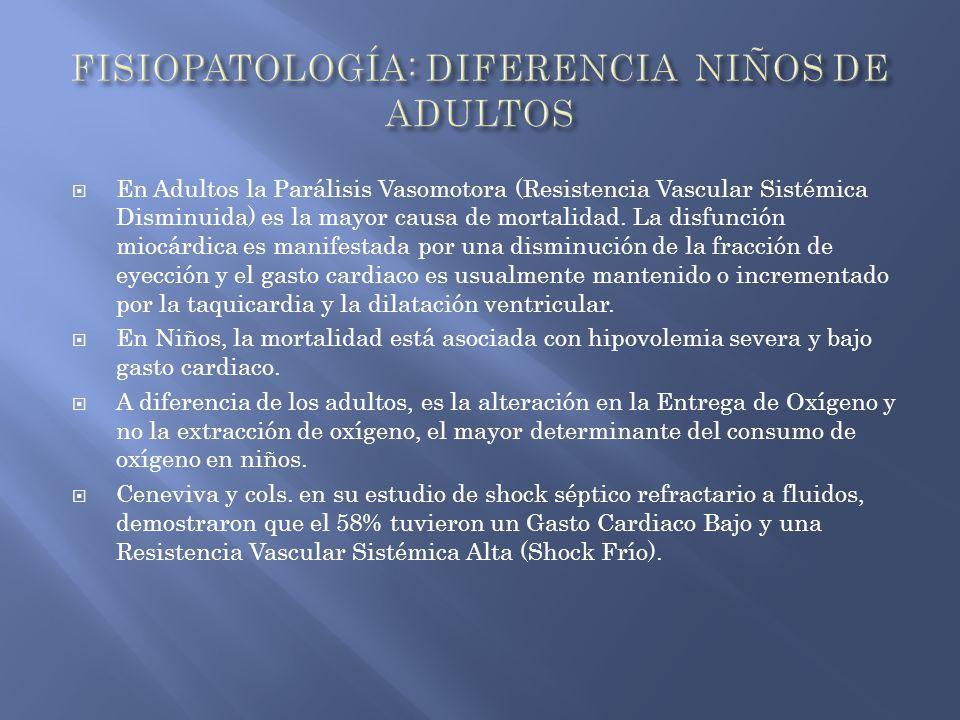 FISIOPATOLOGÍA: DIFERENCIA NIÑOS DE ADULTOS