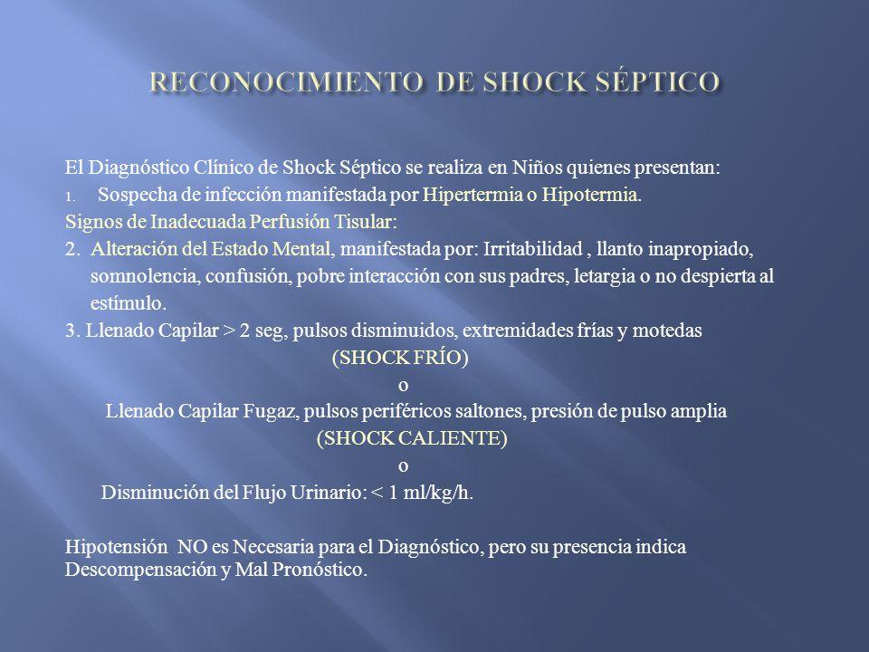 RECONOCIMIENTO DE SHOCK SÉPTICO