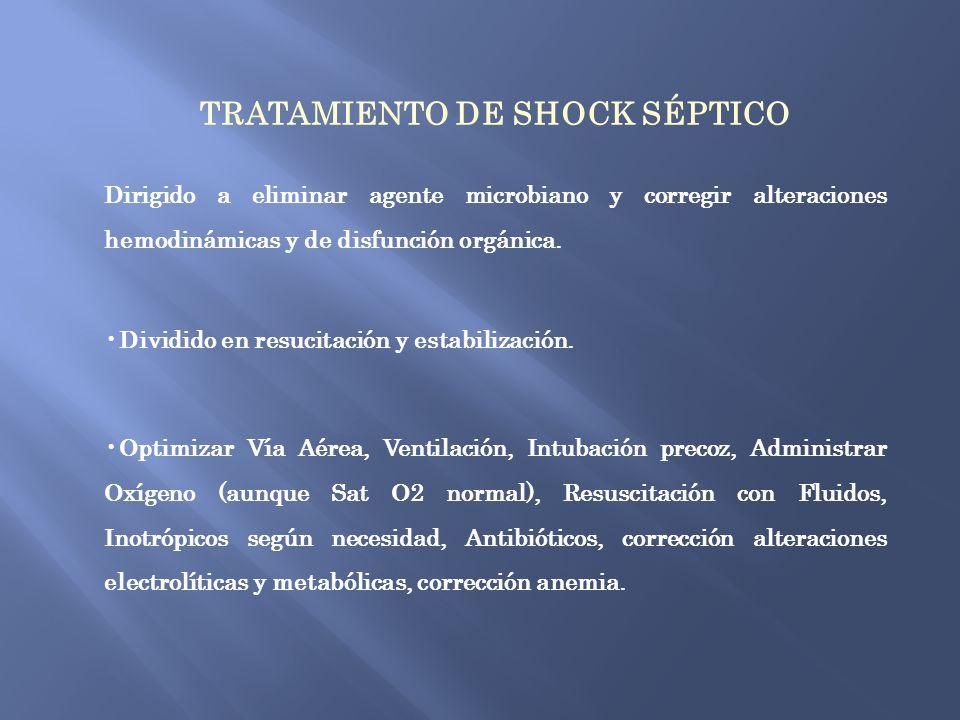 TRATAMIENTO DE SHOCK SÉPTICO