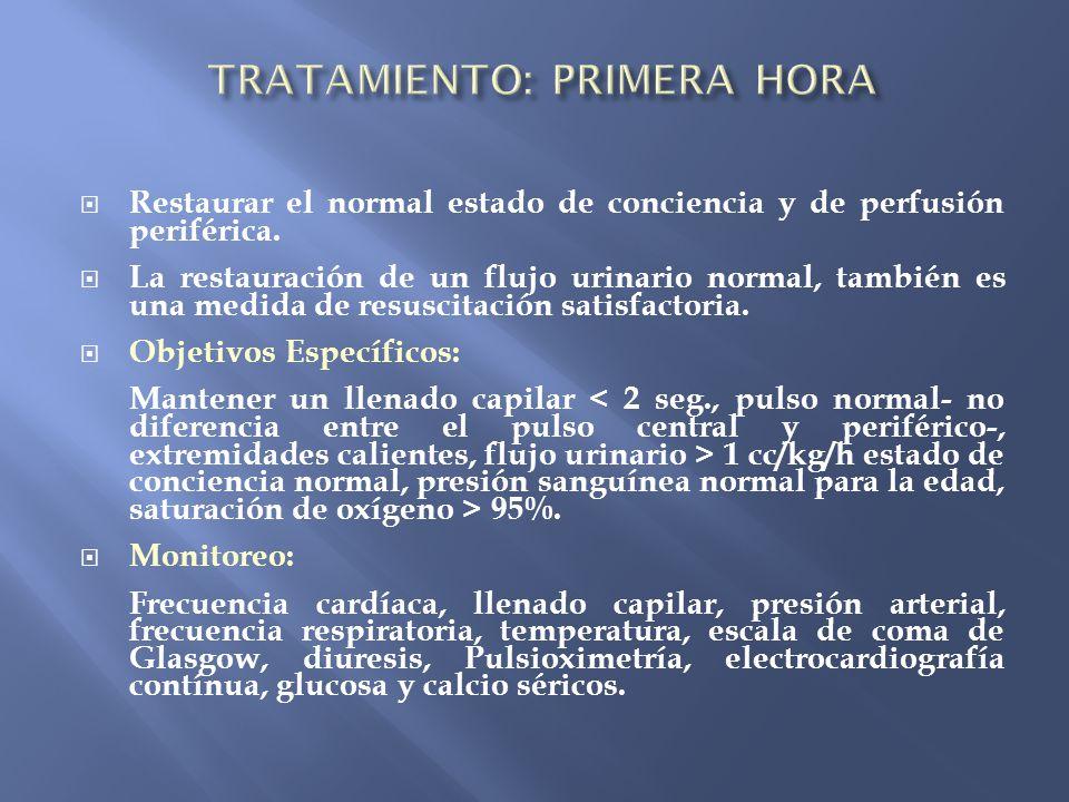 TRATAMIENTO: PRIMERA HORA