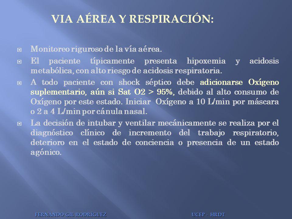 VIA AÉREA Y RESPIRACIÓN: