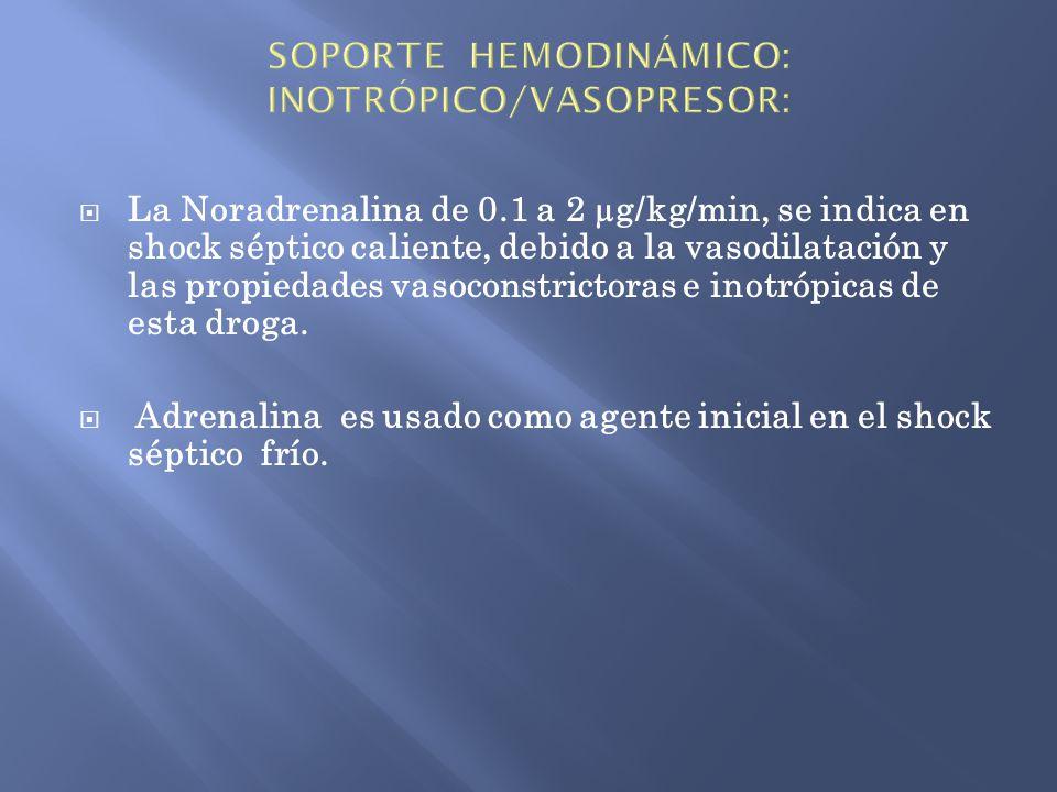 SOPORTE HEMODINÁMICO: INOTRÓPICO/VASOPRESOR: