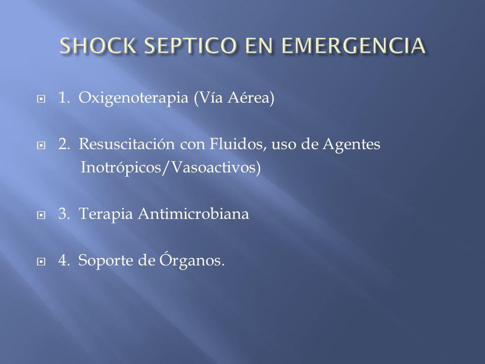 SHOCK SEPTICO EN EMERGENCIA