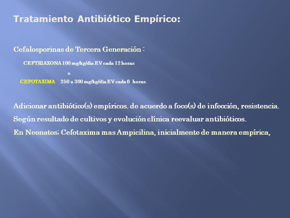 Tratamiento Antibiótico Empírico: