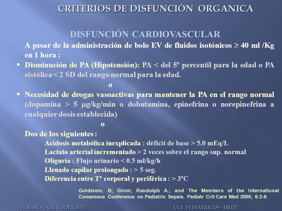 CRITERIOS DE DISFUNCIÓN ORGANICA DISFUNCIÓN CARDIOVASCULAR