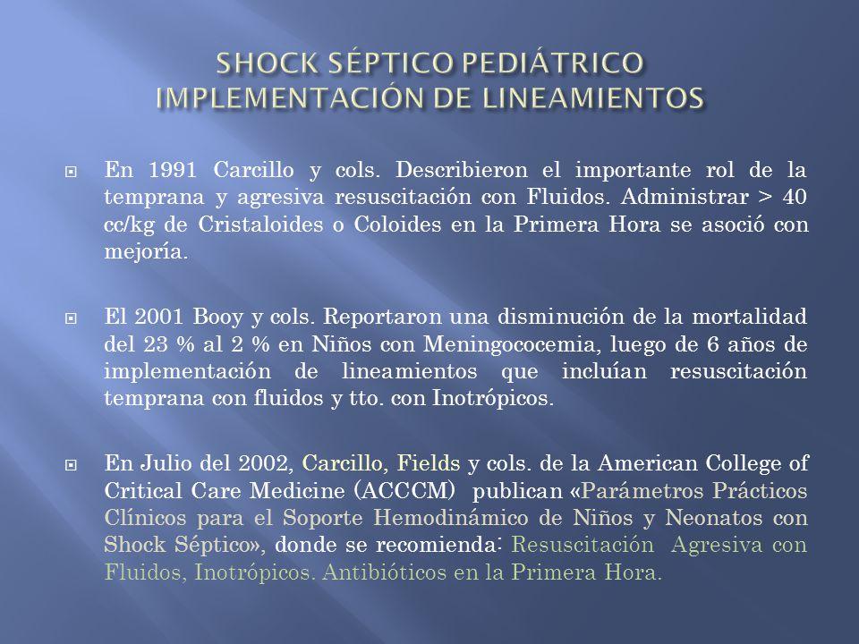 SHOCK SÉPTICO PEDIÁTRICO Implementación de LINEAMIENTOS