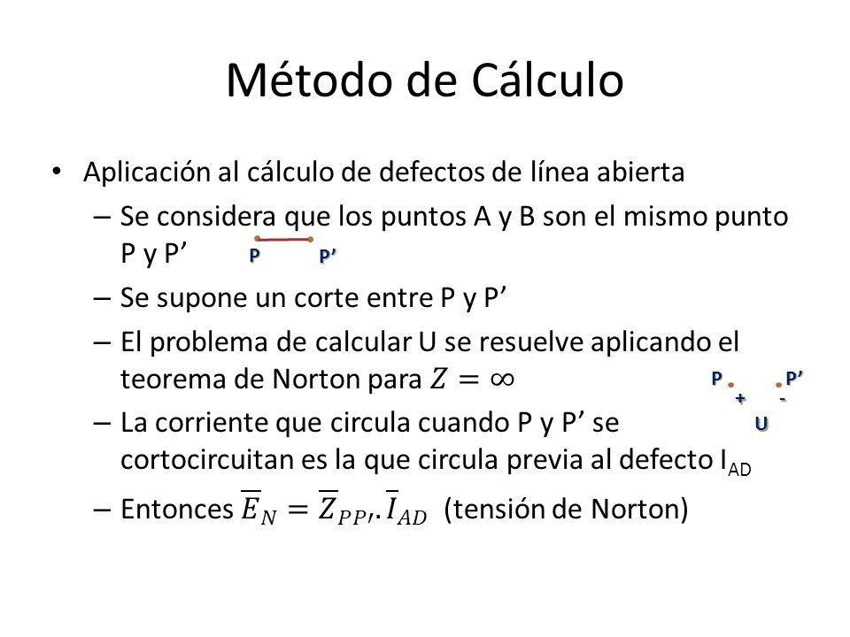 Método de Cálculo Aplicación al cálculo de defectos de línea abierta