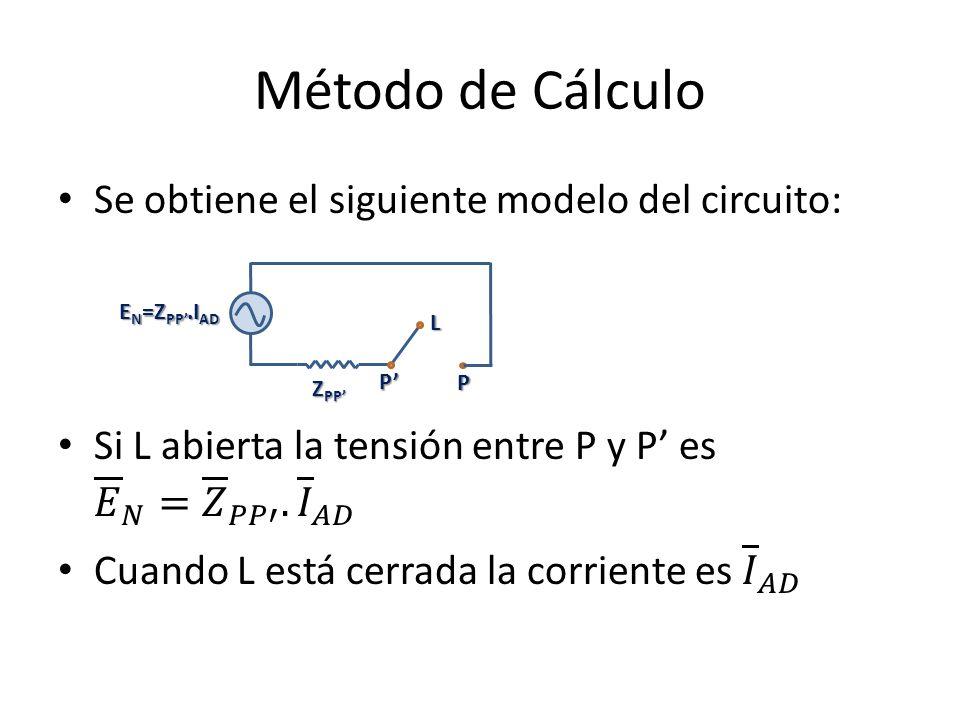 Método de Cálculo Se obtiene el siguiente modelo del circuito: