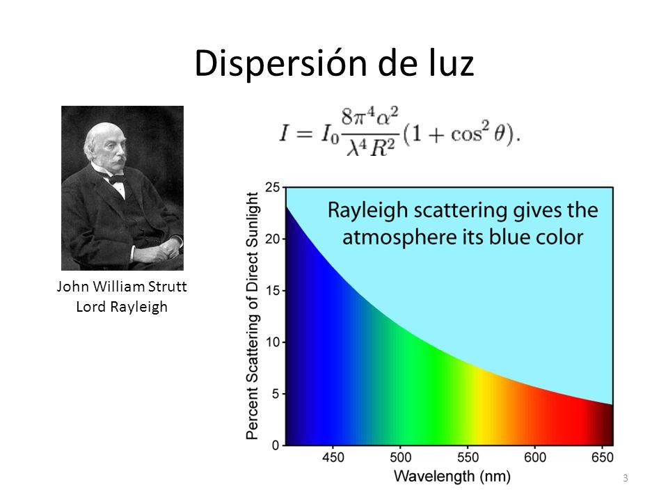 Dispersión de luz John William Strutt Lord Rayleigh