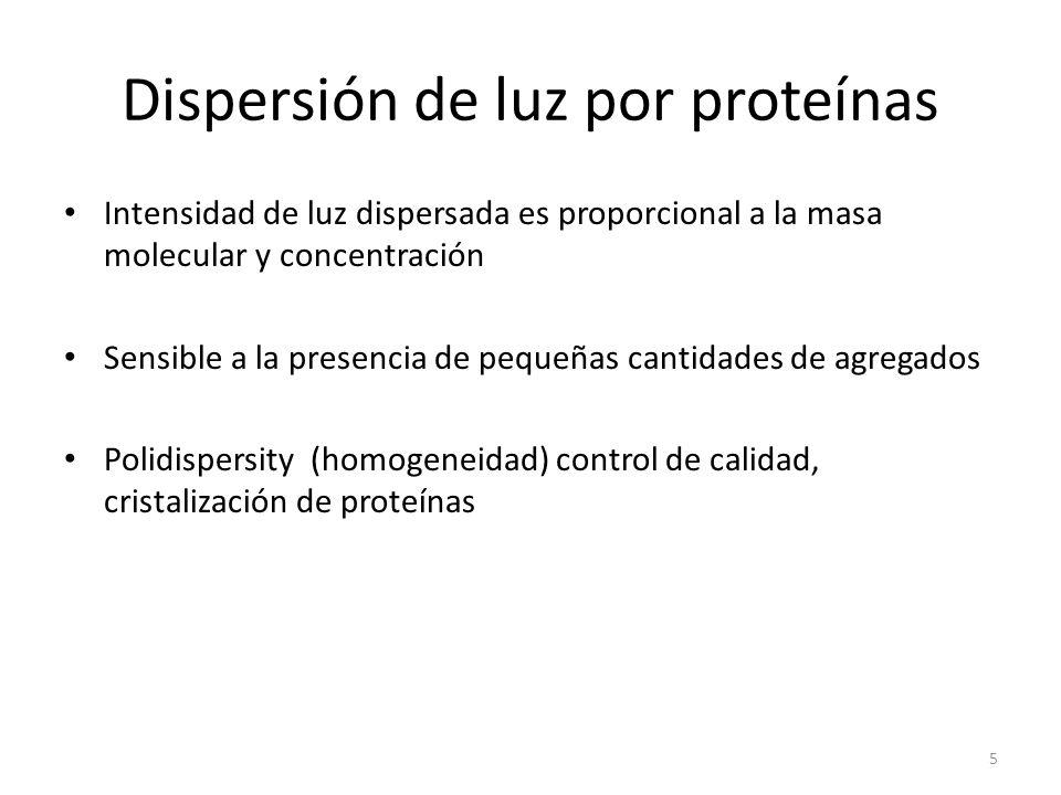 Dispersión de luz por proteínas