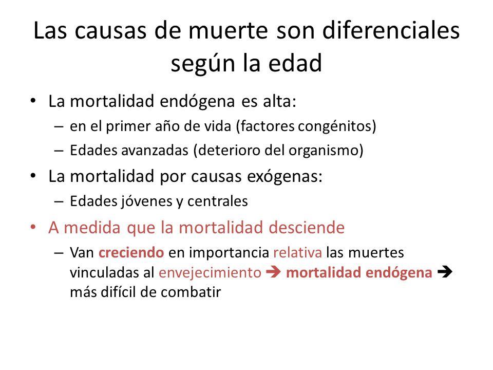 Las causas de muerte son diferenciales según la edad