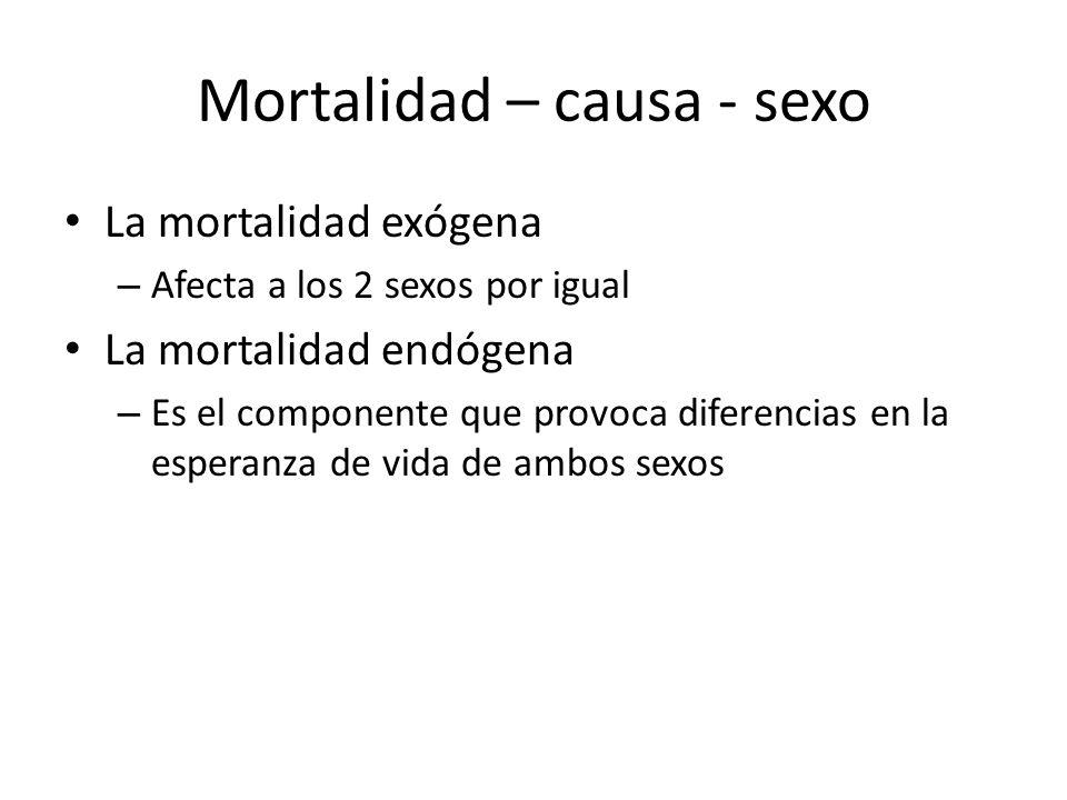 Mortalidad – causa - sexo