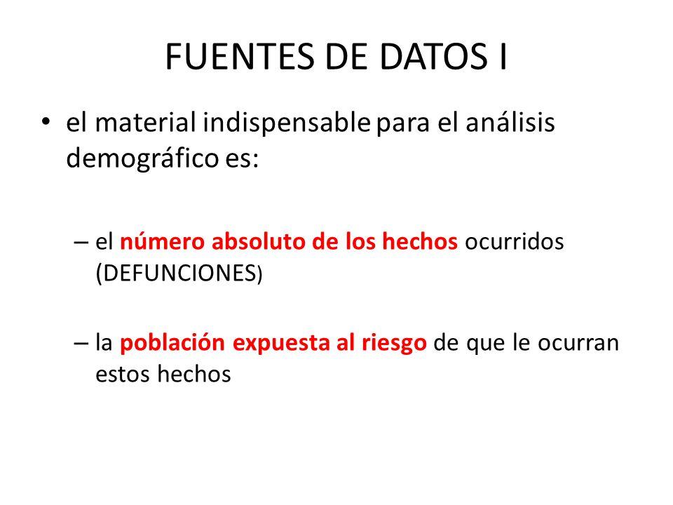 FUENTES DE DATOS I el material indispensable para el análisis demográfico es: el número absoluto de los hechos ocurridos (DEFUNCIONES)