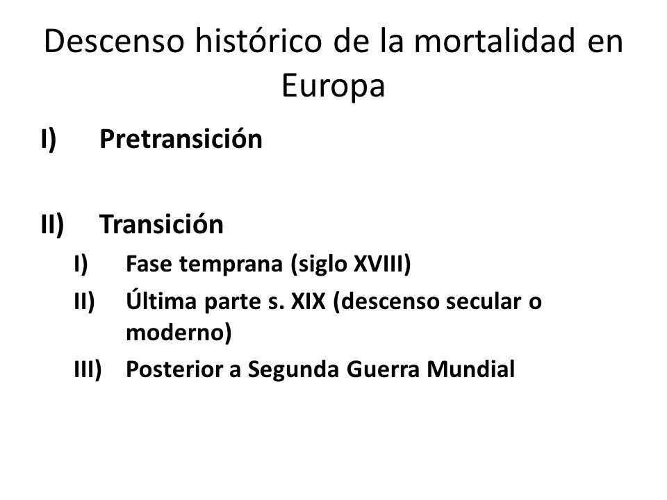 Descenso histórico de la mortalidad en Europa