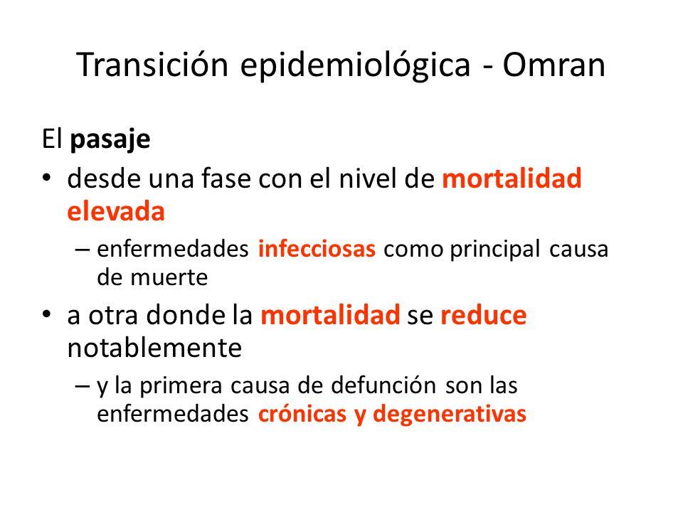 Transición epidemiológica - Omran