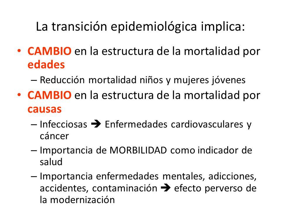La transición epidemiológica implica: