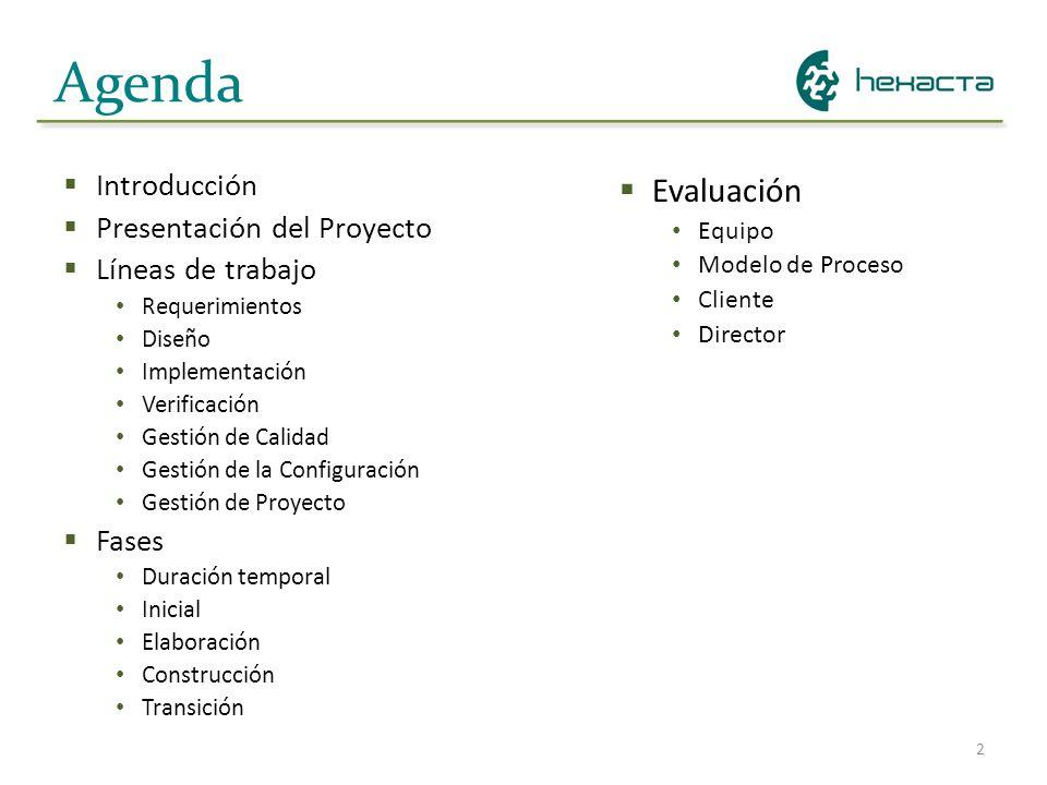 Agenda Evaluación Introducción Presentación del Proyecto