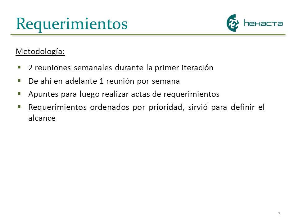 Requerimientos Metodología: