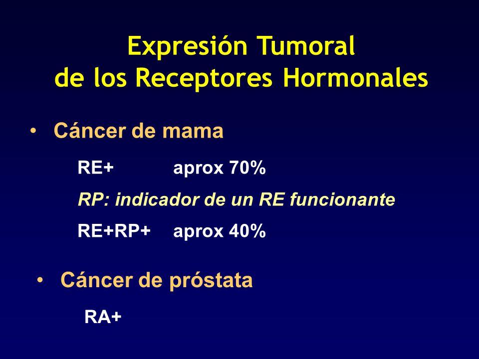 Expresión Tumoral de los Receptores Hormonales