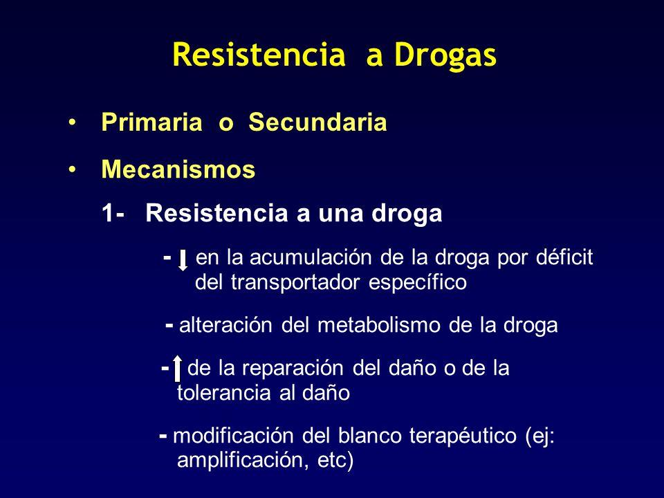 Resistencia a Drogas Primaria o Secundaria Mecanismos