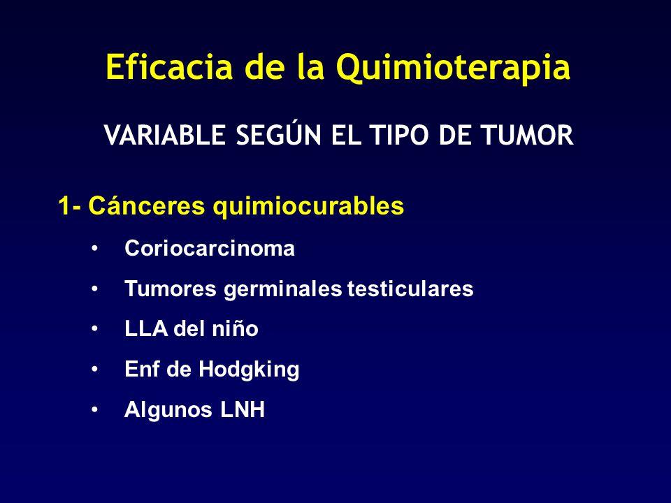 Eficacia de la Quimioterapia VARIABLE SEGÚN EL TIPO DE TUMOR