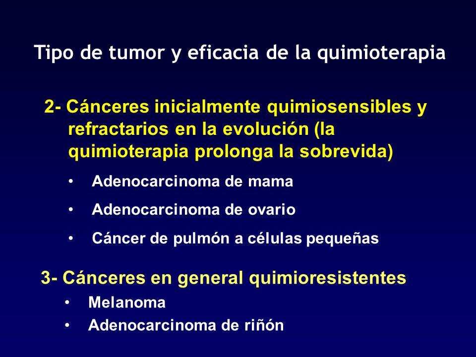 Tipo de tumor y eficacia de la quimioterapia