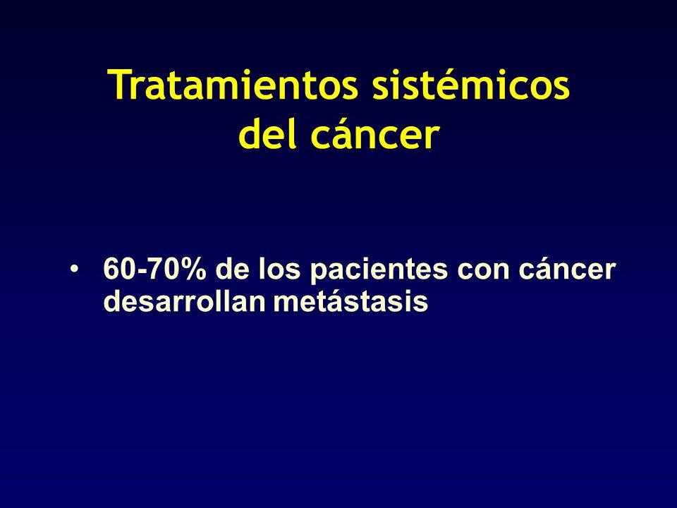 Tratamientos sistémicos del cáncer