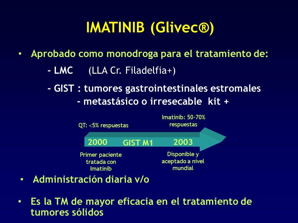 IMATINIB (Glivec®) Aprobado como monodroga para el tratamiento de: