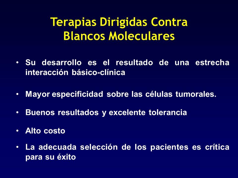 Terapias Dirigidas Contra Blancos Moleculares