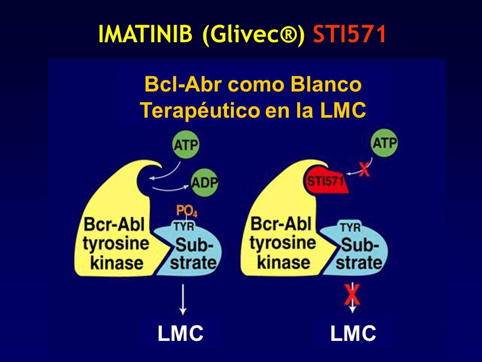 IMATINIB (Glivec®) STI571