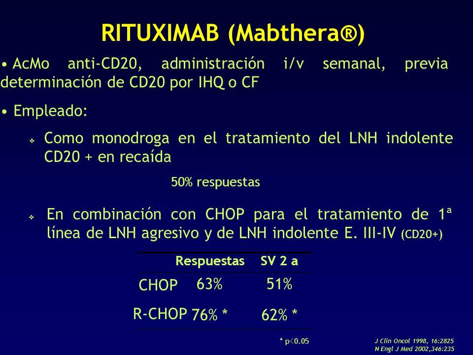 RITUXIMAB (Mabthera®)